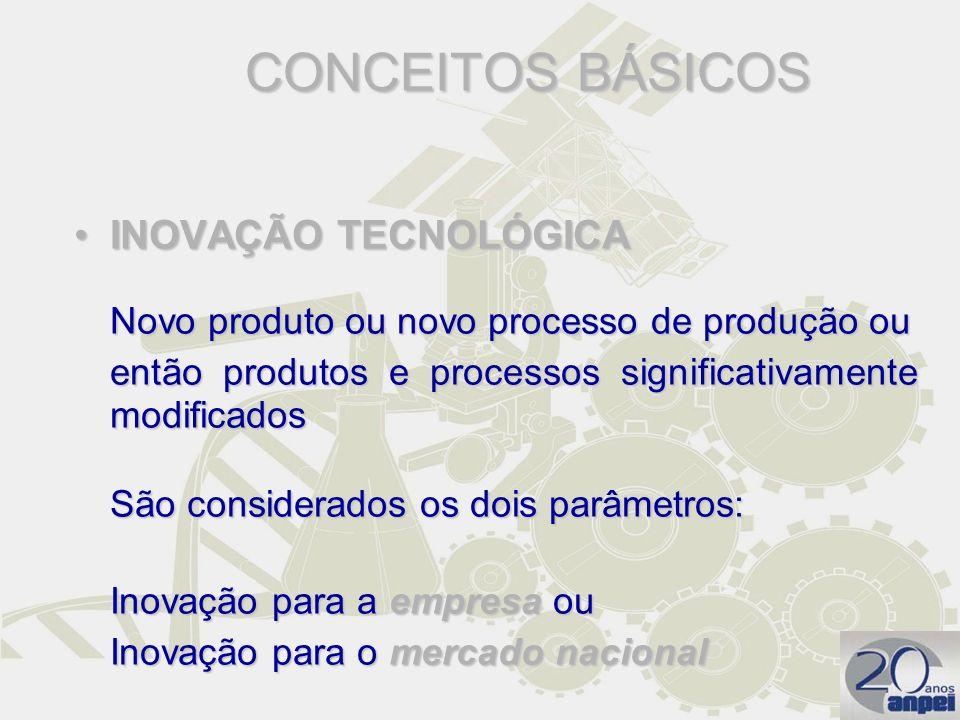 CONCEITOS BÁSICOS INOVAÇÃO TECNOLÓGICA
