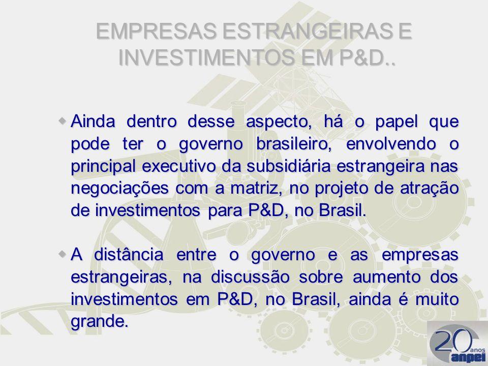 EMPRESAS ESTRANGEIRAS E