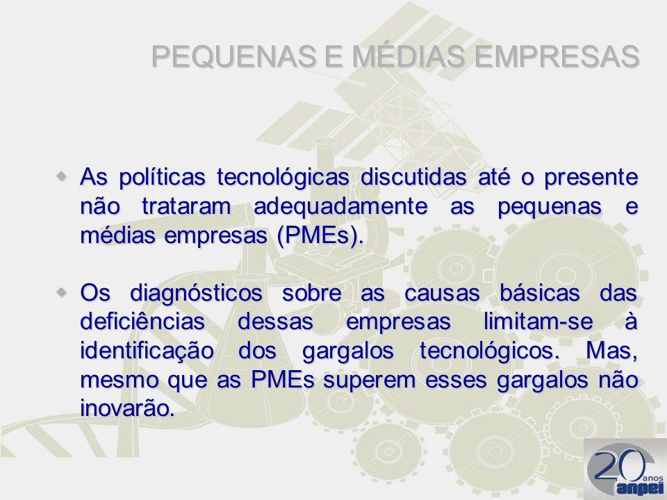 PEQUENAS E MÉDIAS EMPRESAS