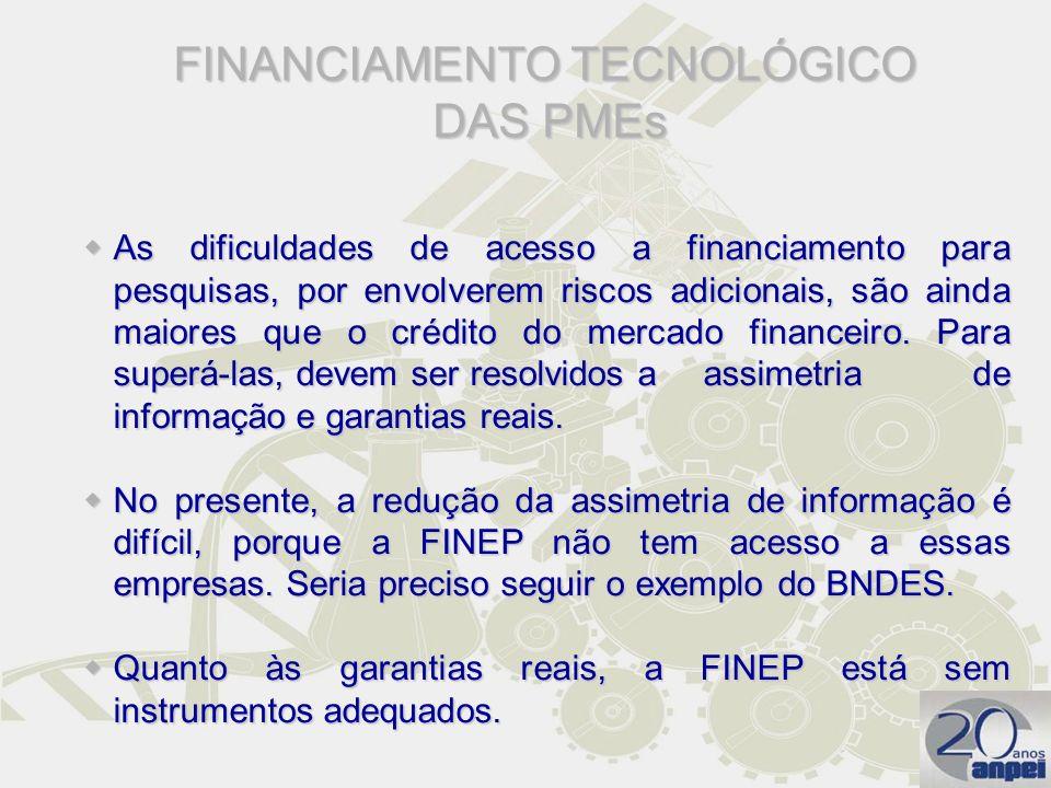 FINANCIAMENTO TECNOLÓGICO