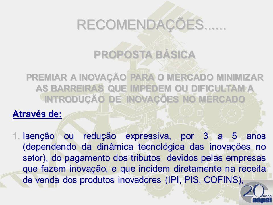RECOMENDAÇÕES...... PROPOSTA BÁSICA