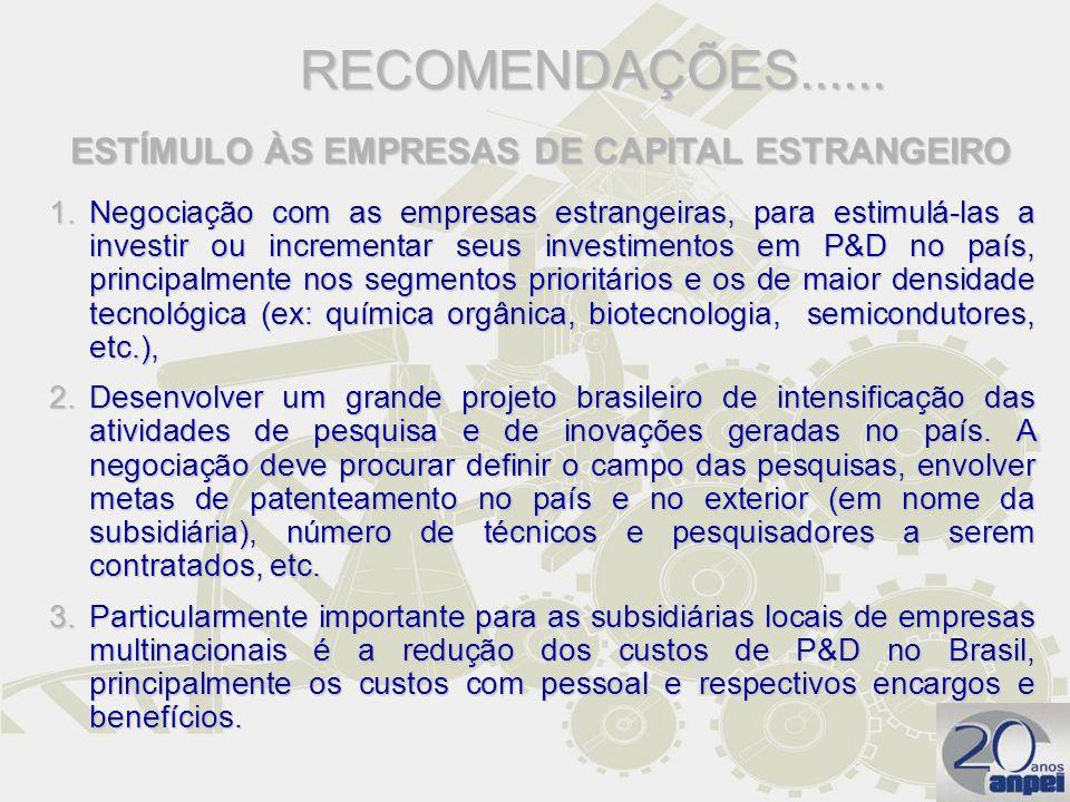 ESTÍMULO ÀS EMPRESAS DE CAPITAL ESTRANGEIRO