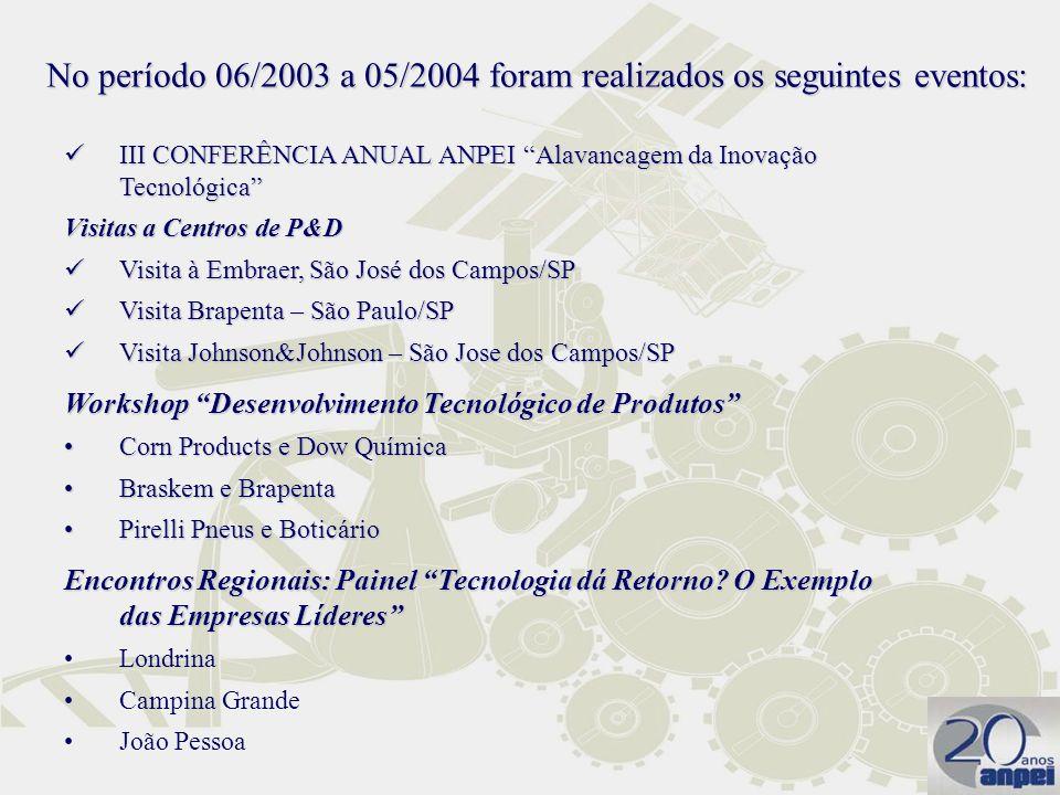 No período 06/2003 a 05/2004 foram realizados os seguintes eventos: