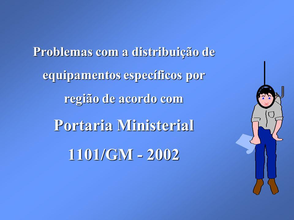 Problemas com a distribuição de equipamentos específicos por região de acordo com Portaria Ministerial 1101/GM - 2002
