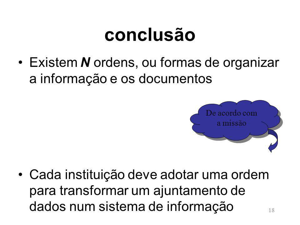 conclusão Existem N ordens, ou formas de organizar a informação e os documentos.