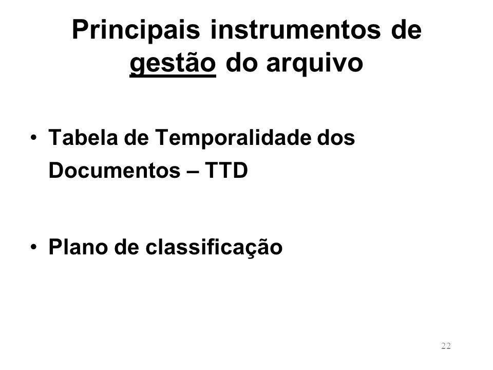 Principais instrumentos de gestão do arquivo