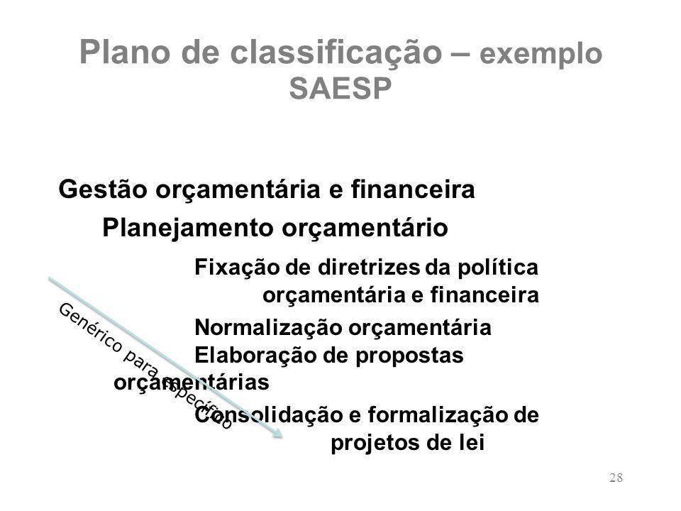 Plano de classificação – exemplo SAESP