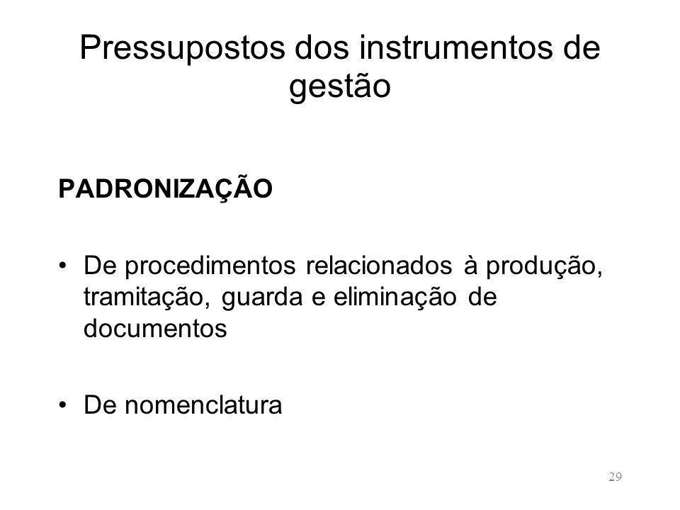 Pressupostos dos instrumentos de gestão