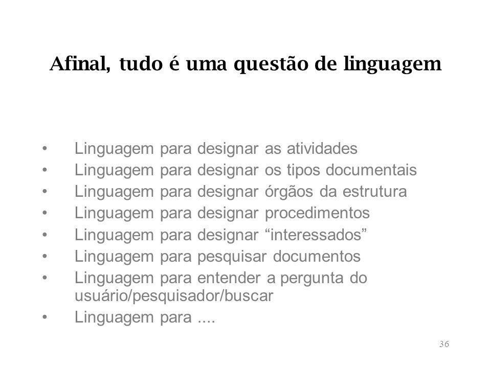 Afinal, tudo é uma questão de linguagem