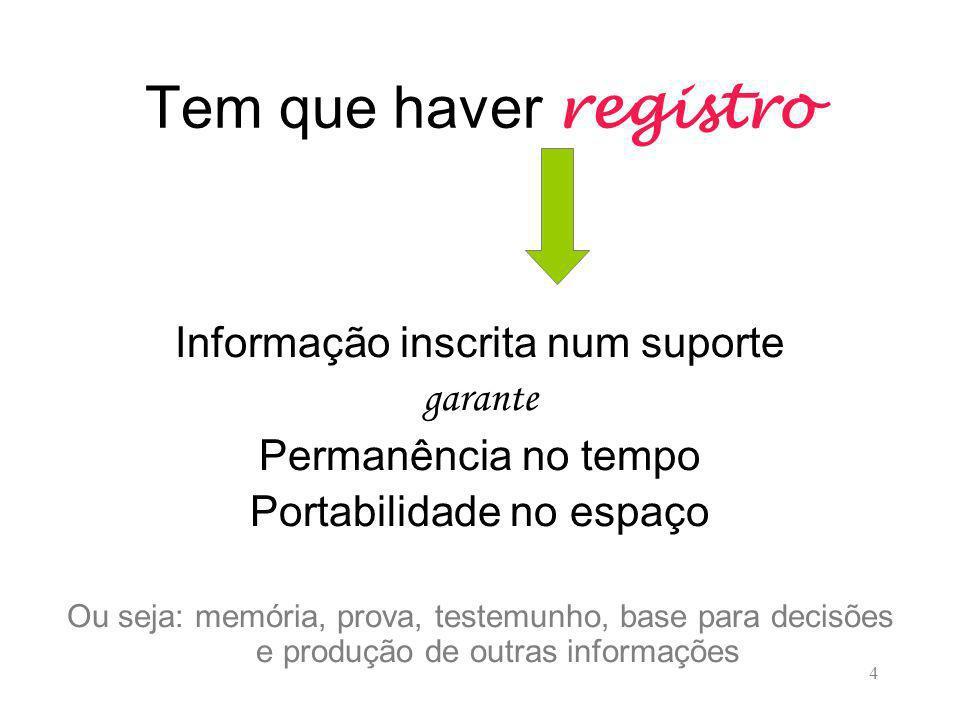 Tem que haver registro Informação inscrita num suporte garante