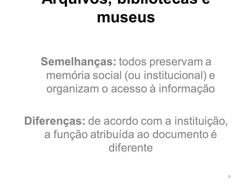 Arquivos, bibliotecas e museus