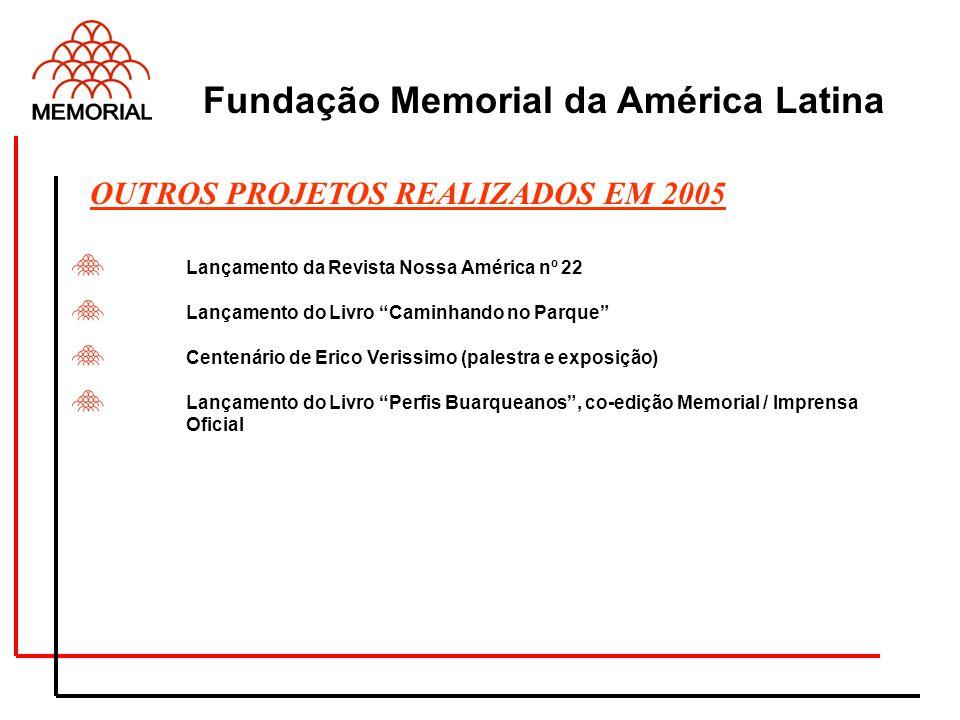 Fundação Memorial da América Latina