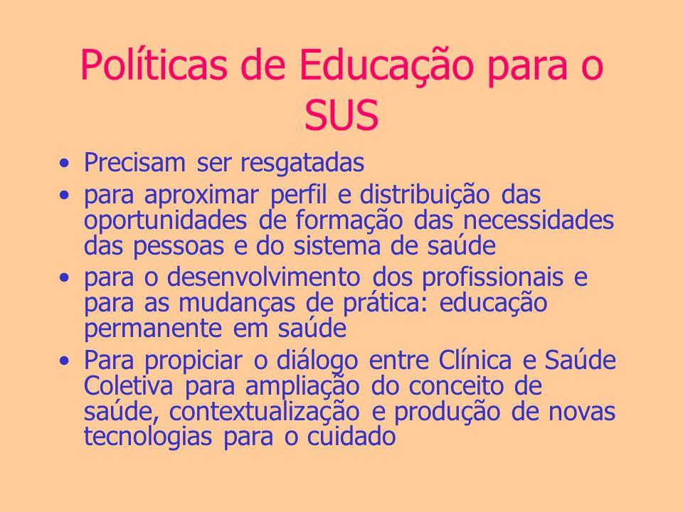 Políticas de Educação para o SUS