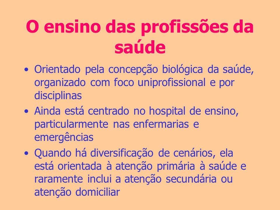 O ensino das profissões da saúde