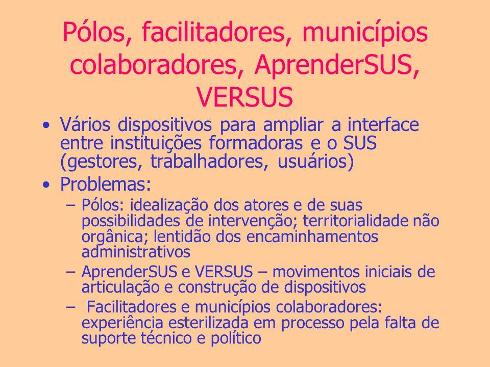 Pólos, facilitadores, municípios colaboradores, AprenderSUS, VERSUS