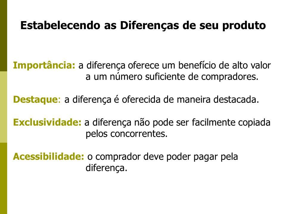 Estabelecendo as Diferenças de seu produto