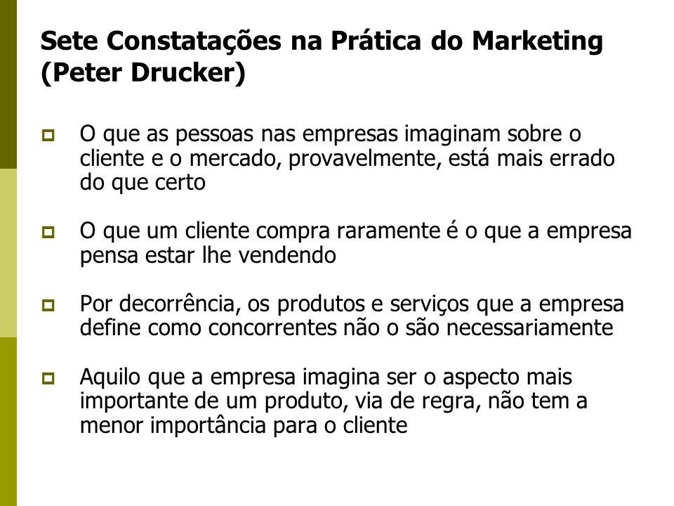Sete Constatações na Prática do Marketing (Peter Drucker)