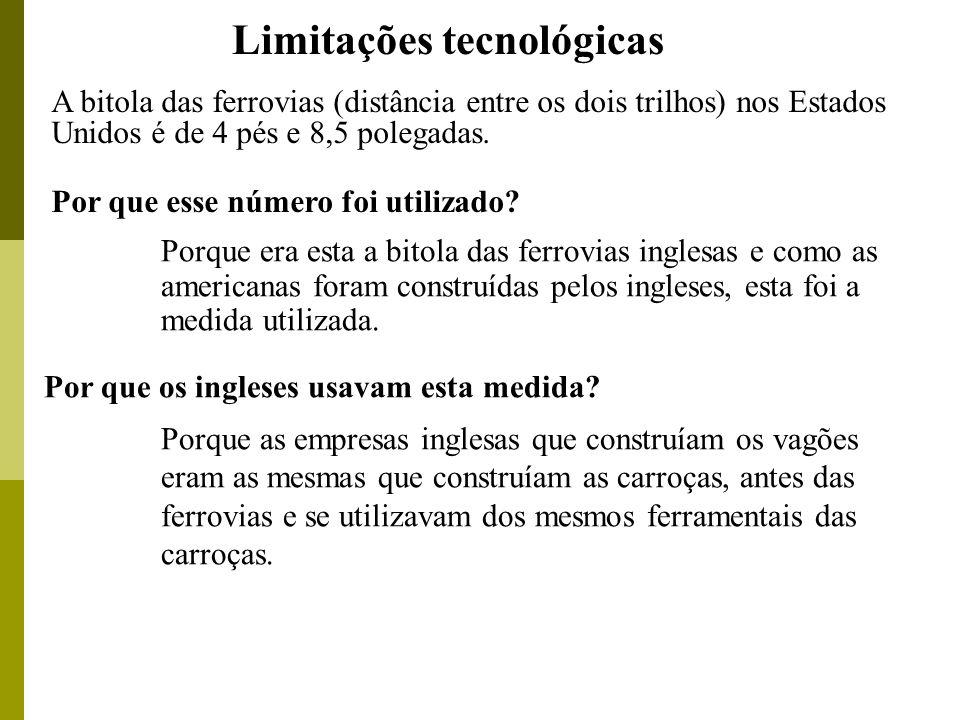 Limitações tecnológicas