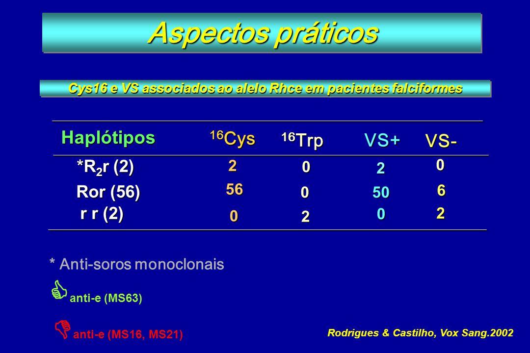 Cys16 e VS associados ao alelo Rhce em pacientes falciformes