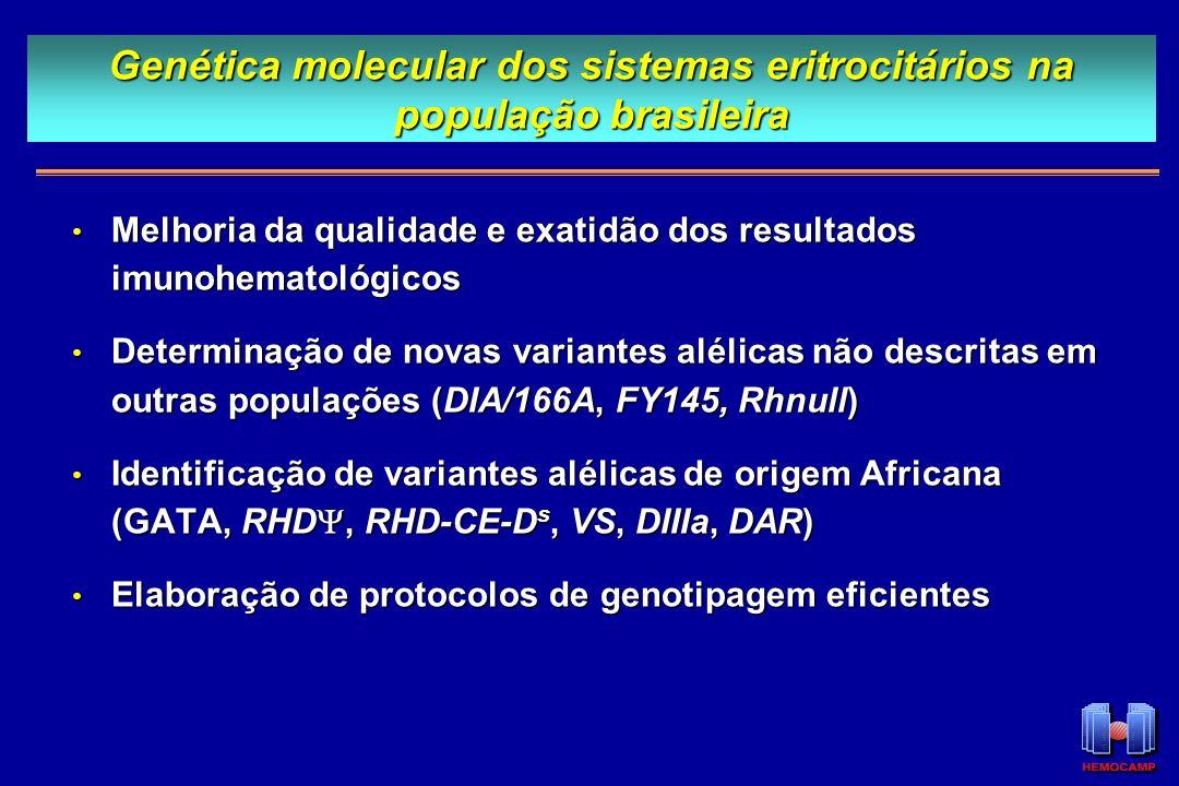Genética molecular dos sistemas eritrocitários na população brasileira