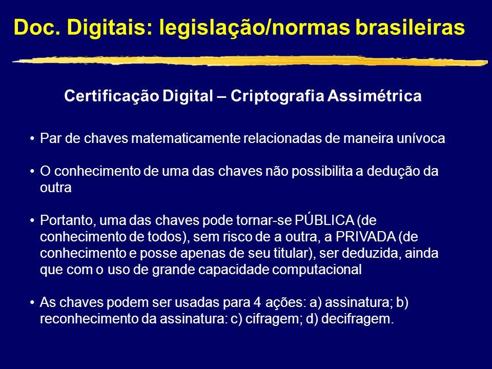 Certificação Digital – Criptografia Assimétrica