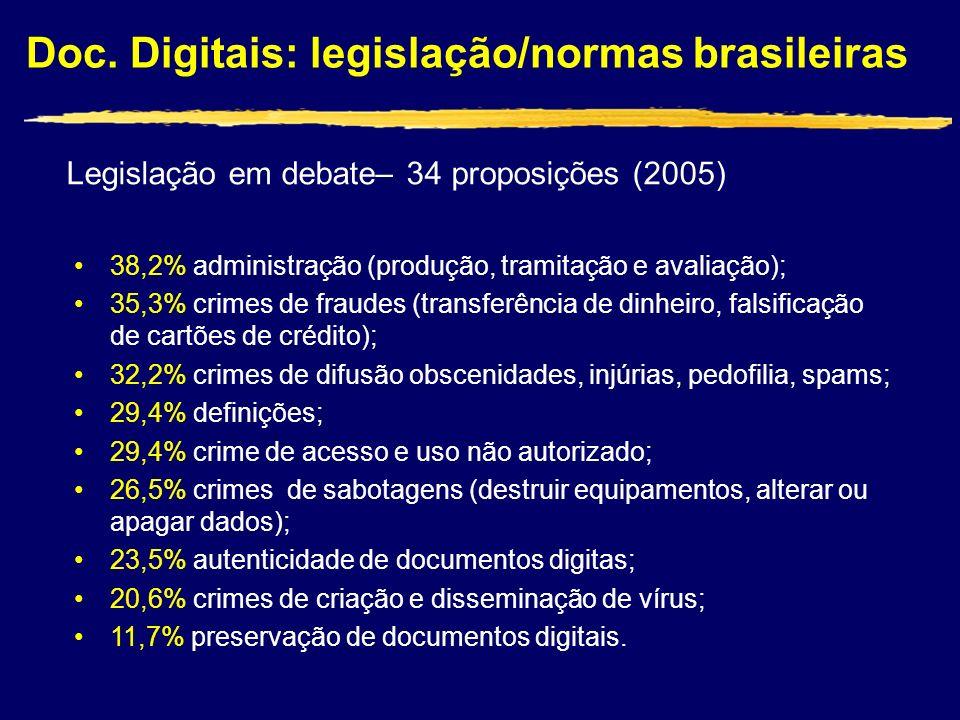 Legislação em debate– 34 proposições (2005)