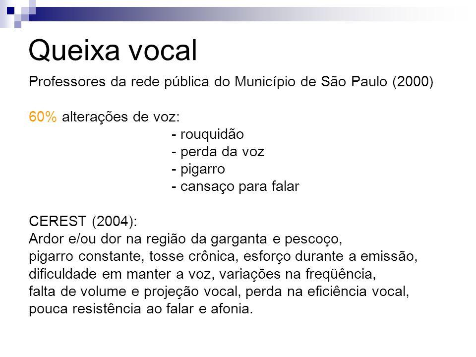 Queixa vocalProfessores da rede pública do Município de São Paulo (2000) 60% alterações de voz: - rouquidão.