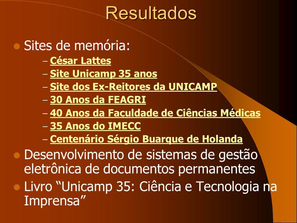 Resultados Sites de memória: