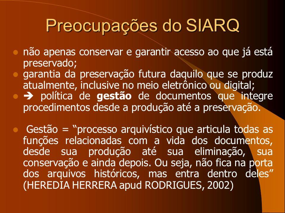 Preocupações do SIARQnão apenas conservar e garantir acesso ao que já está preservado;