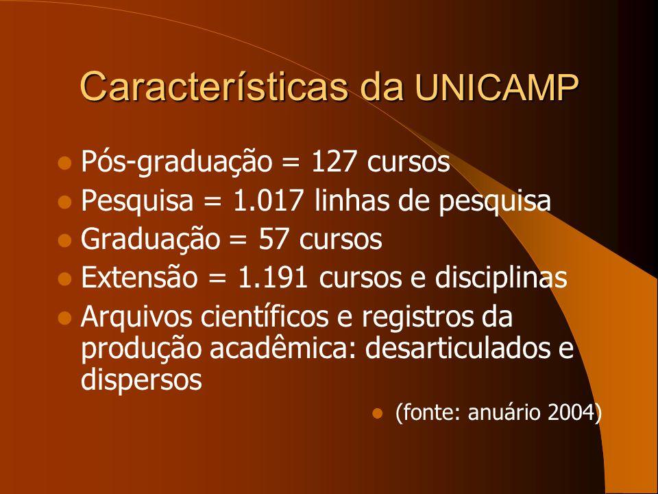 Características da UNICAMP