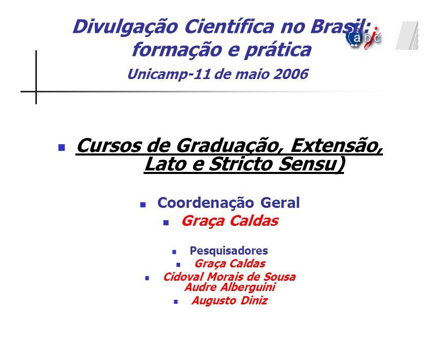 Cursos de Graduação, Extensão, Lato e Stricto Sensu)