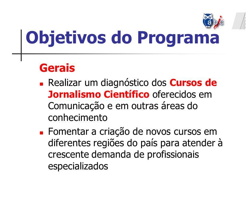Objetivos do Programa Gerais