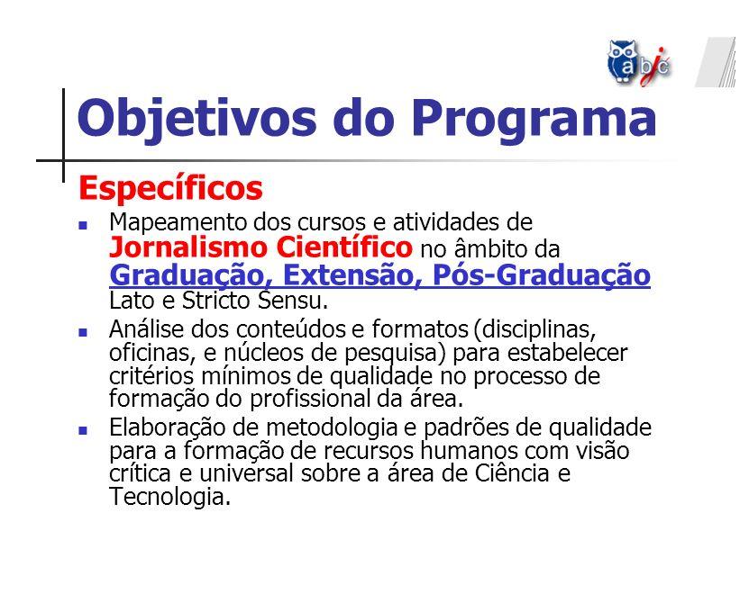 Objetivos do Programa Específicos