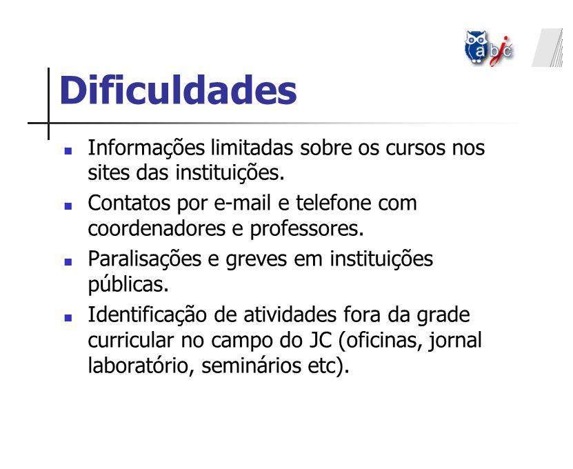 Dificuldades Informações limitadas sobre os cursos nos sites das instituições. Contatos por e-mail e telefone com coordenadores e professores.