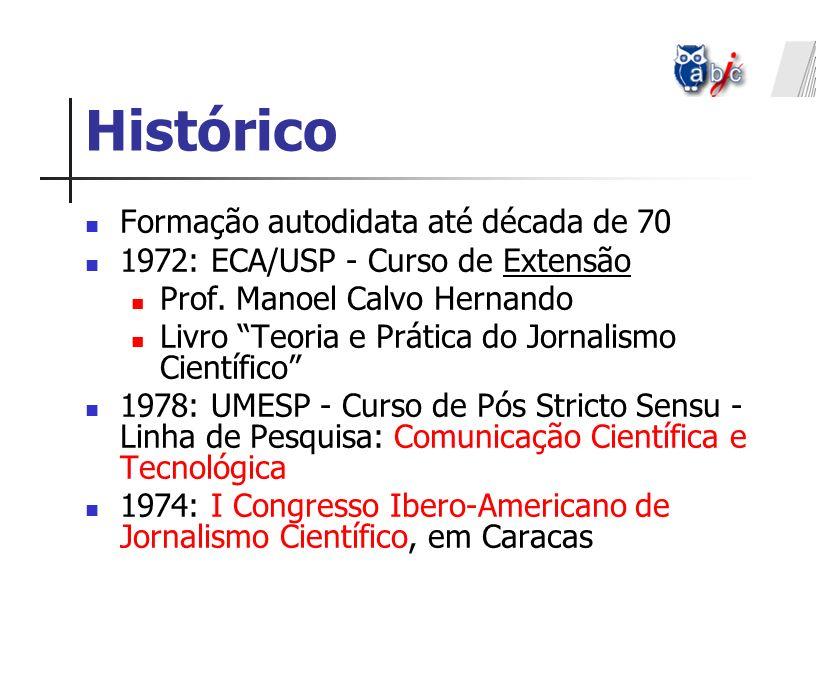Histórico Formação autodidata até década de 70