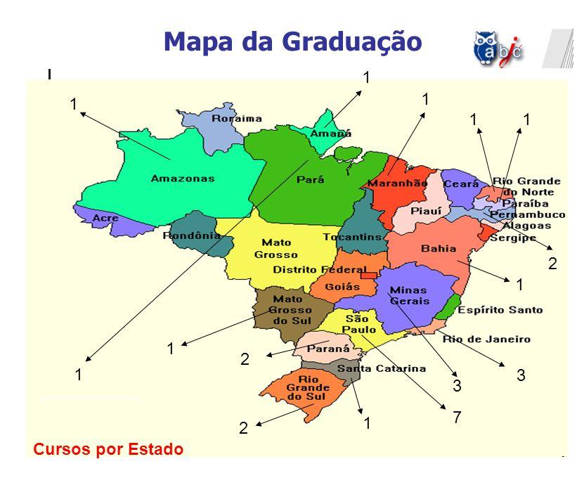 Mapa da Graduação 1 1 1 1 1 2 1 1 2 1 3 3 7 1 2 Cursos por Estado