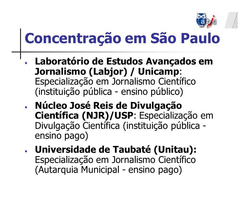 Concentração em São Paulo