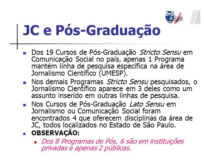 JC e Pós-Graduação
