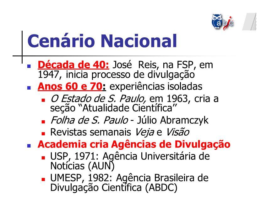 Cenário Nacional Década de 40: José Reis, na FSP, em 1947, inicia processo de divulgação. Anos 60 e 70: experiências isoladas.