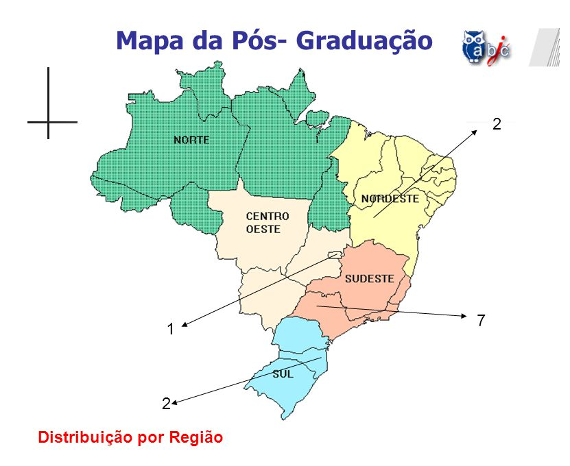 Mapa da Pós- Graduação 2 7 1 2 Distribuição por Região