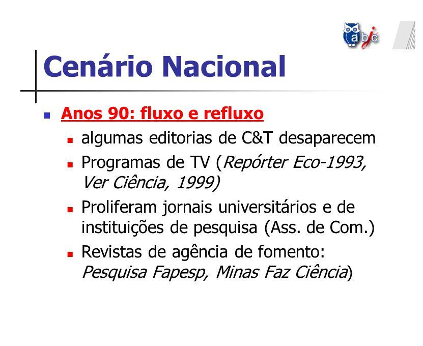 Cenário Nacional Anos 90: fluxo e refluxo