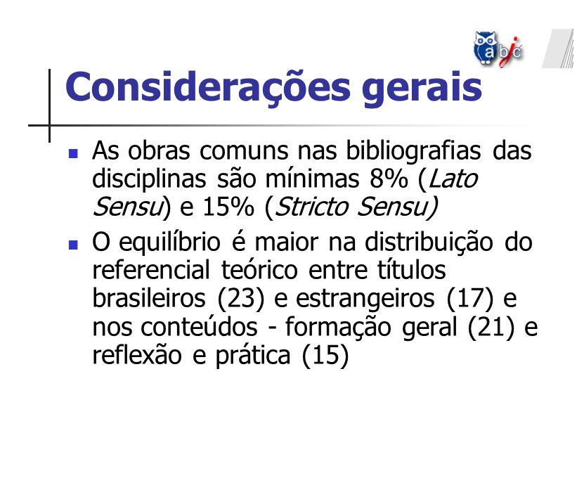 Considerações gerais As obras comuns nas bibliografias das disciplinas são mínimas 8% (Lato Sensu) e 15% (Stricto Sensu)