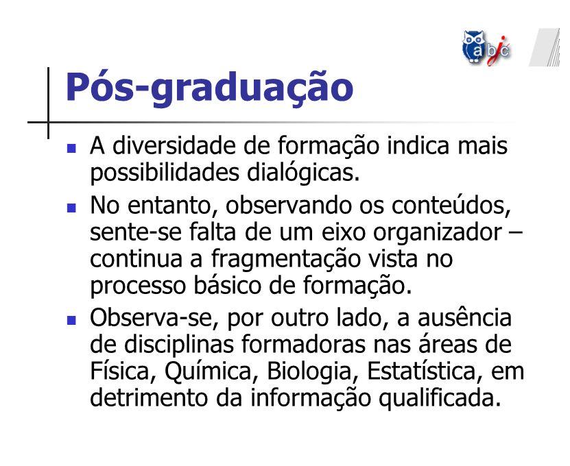Pós-graduação A diversidade de formação indica mais possibilidades dialógicas.