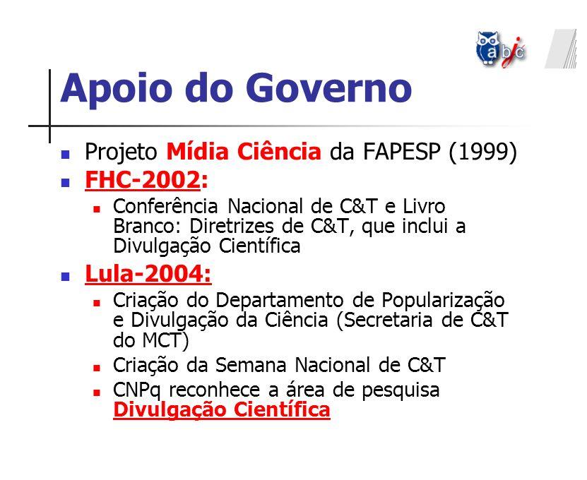 Apoio do Governo Projeto Mídia Ciência da FAPESP (1999) FHC-2002: