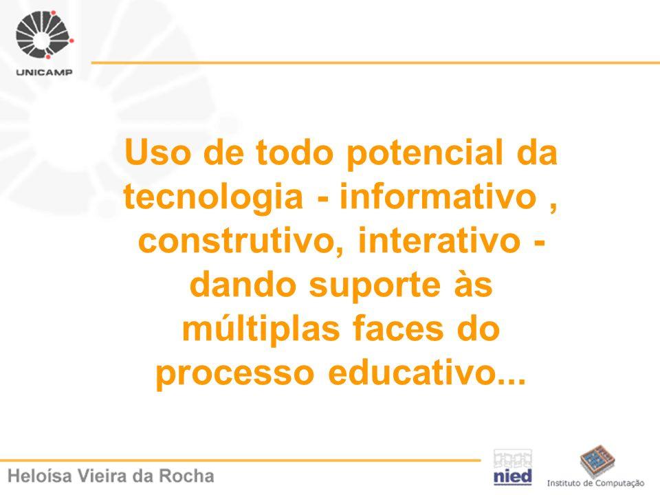 Uso de todo potencial da tecnologia - informativo , construtivo, interativo - dando suporte às múltiplas faces do processo educativo...