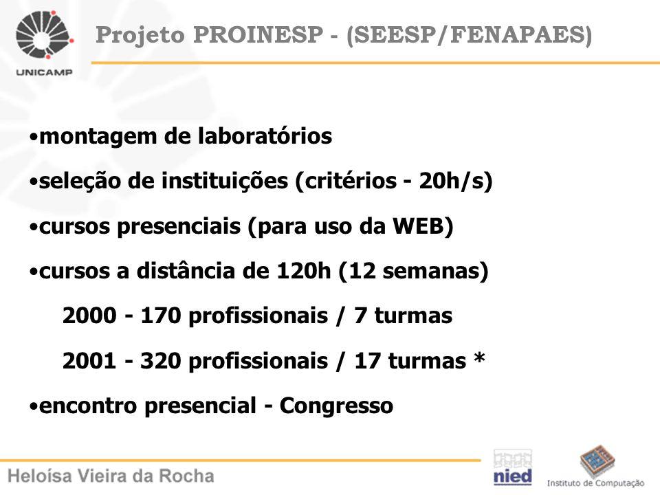 Projeto PROINESP - (SEESP/FENAPAES)