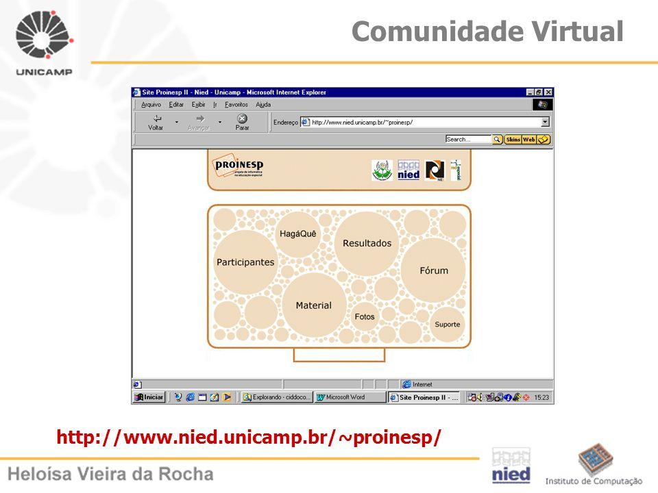 Comunidade Virtual http://www.nied.unicamp.br/~proinesp/
