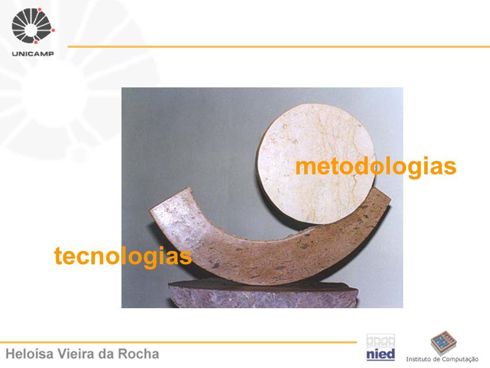 metodologias tecnologias
