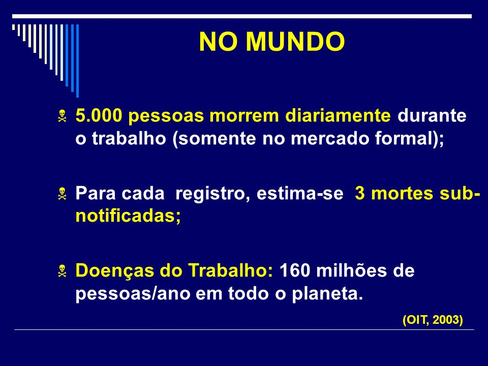 NO MUNDO 5.000 pessoas morrem diariamente durante o trabalho (somente no mercado formal); Para cada registro, estima-se 3 mortes sub-notificadas;