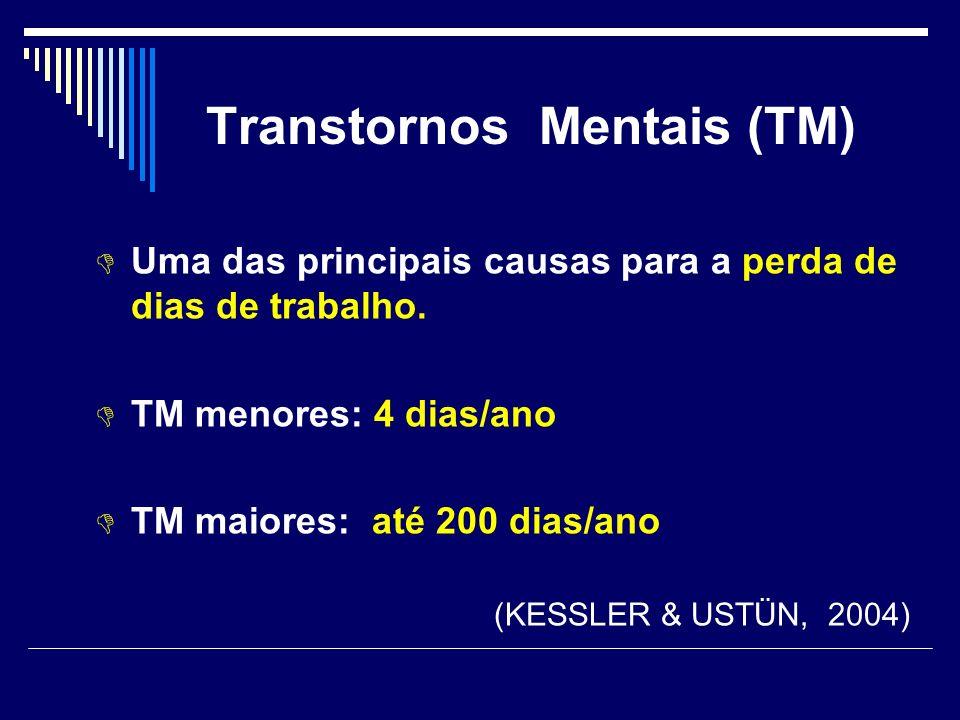 Transtornos Mentais (TM)